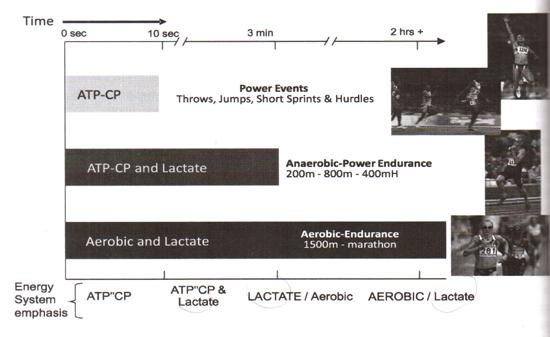 CrossFit e atletica leggera 01
