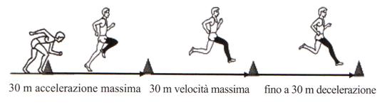 CrossFit e atletica leggera 03