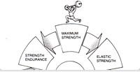 CrossFit e atletica leggera